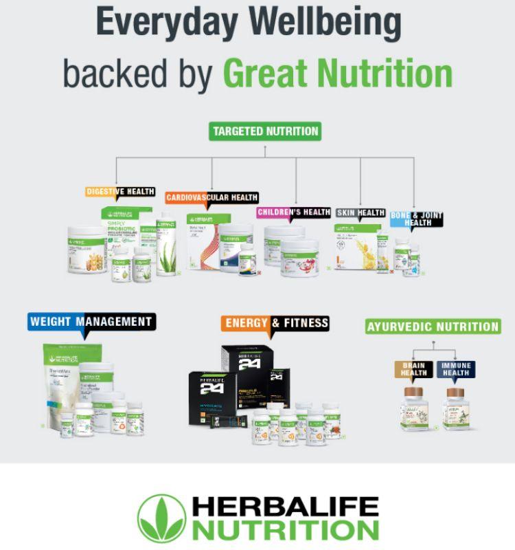 Herbalife Nutrition (Independent Distributor)